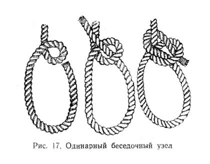Панно «морские узлы»